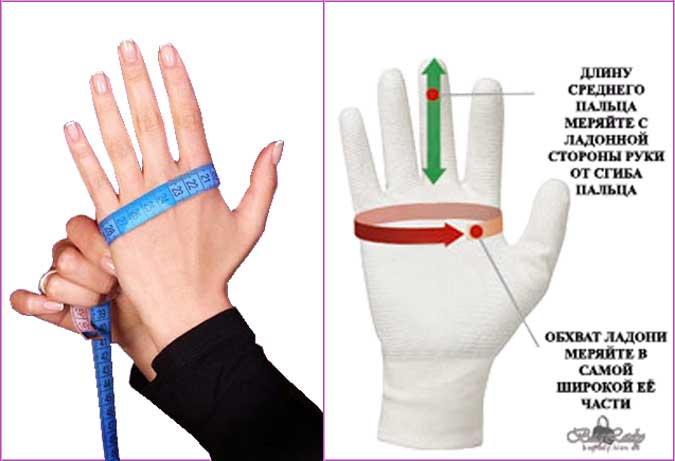 размеры женских пальцов фото